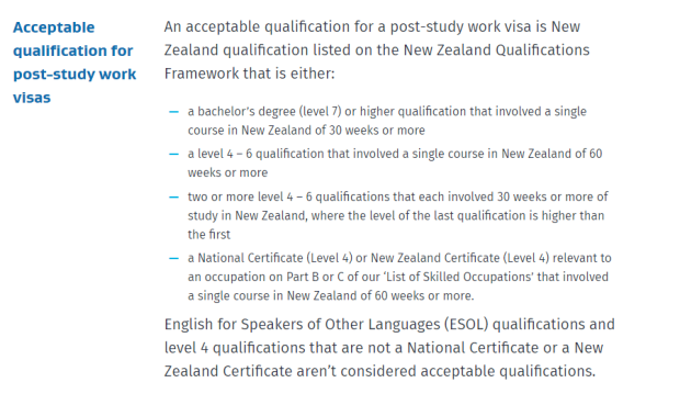 Acceptable qualification (open work visa)